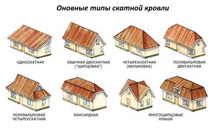 комплекте какие есть виды кровли крыши испанский