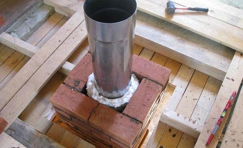 Как поставить дымоход своими руками керамические дымоходы в спб цена