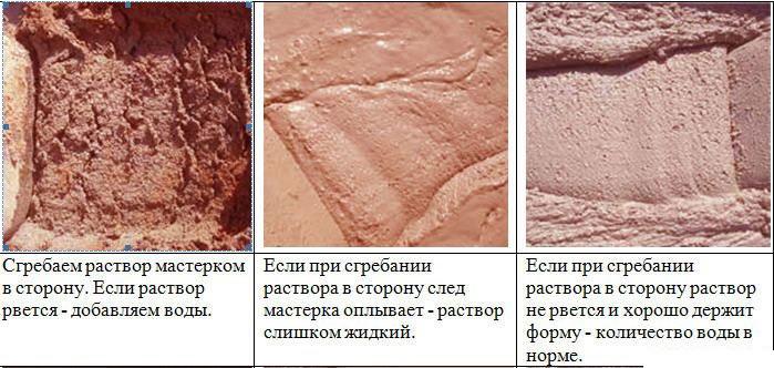 Печную трубу на цементном растворе керамзитобетон цена за 1м3