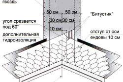 Укладка битумной черепицы