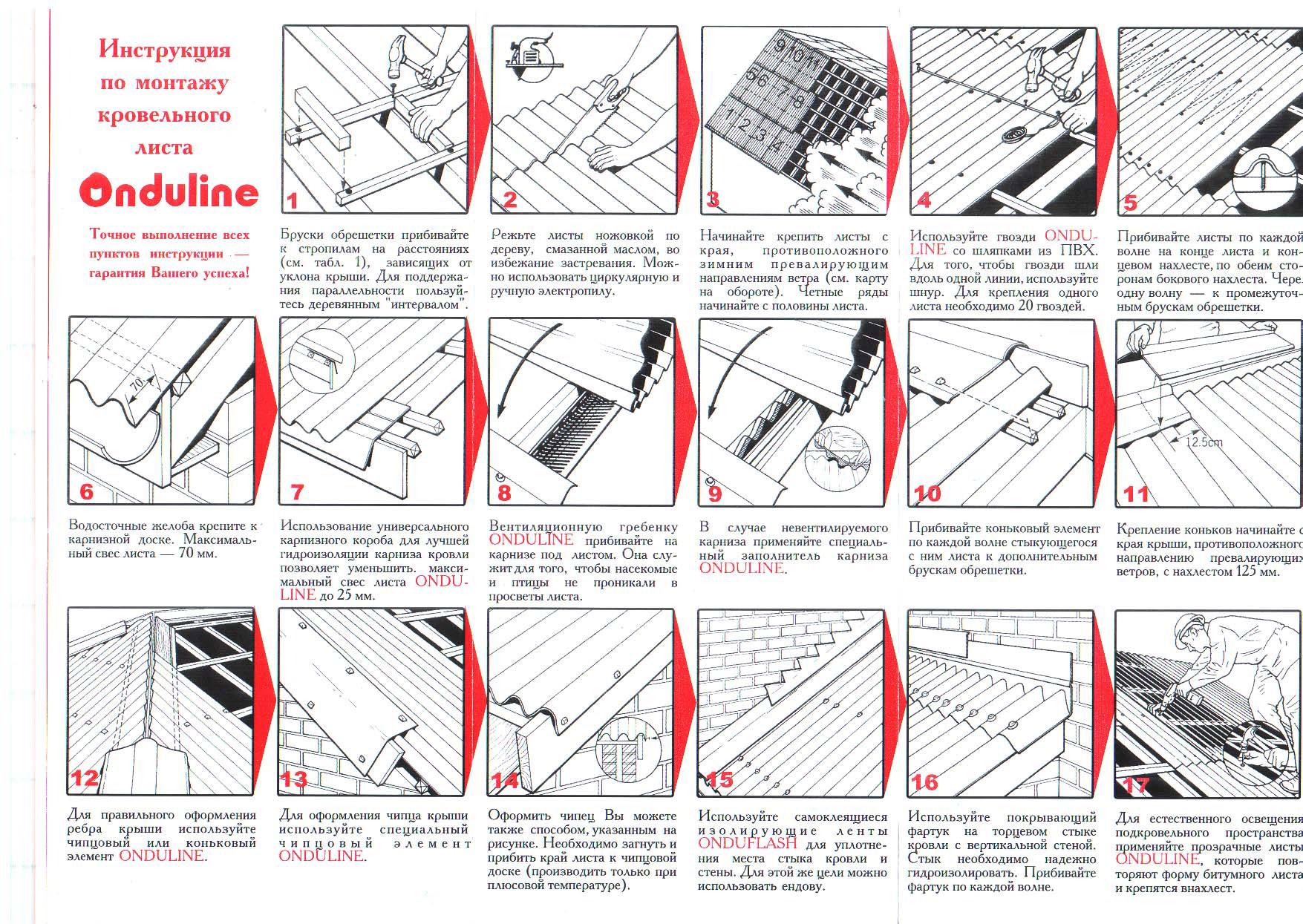 Инструкция по монтажу ондулина своими руками (видео).
