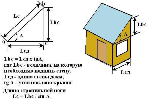 Крыша односкатная своими руками схема 639
