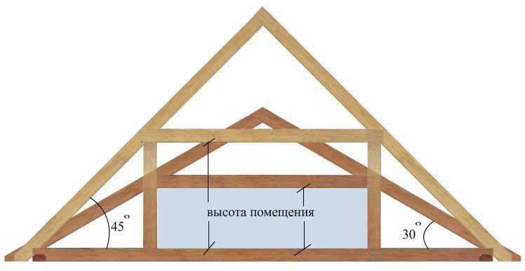 Как сделать крышу для беседки фото 651