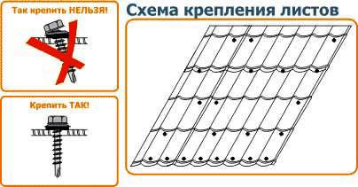 Теплоизоляция труб сту