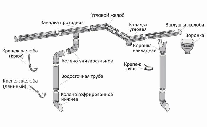 Стен из блоков шумоизоляция газобетонных