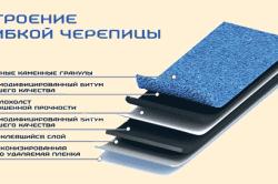 Плиточный клей стоимость саратов